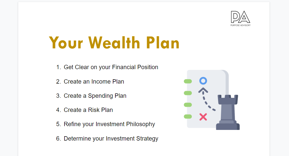 Your Welath Plan